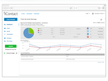 iContact Software - Learn what works best and what doesn't with performance reporting