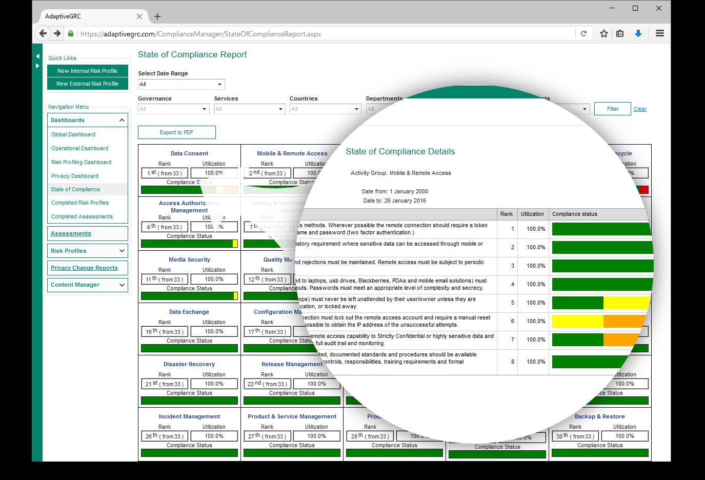 AdaptiveGRC Software - State of Compliance Report