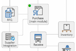SpendMap screenshot: SpendMap Module Map