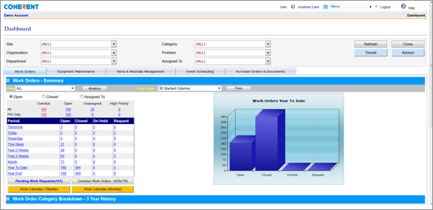 Coherent screenshot: The dashboard gives users an overview of key performance metrics for multiple sites
