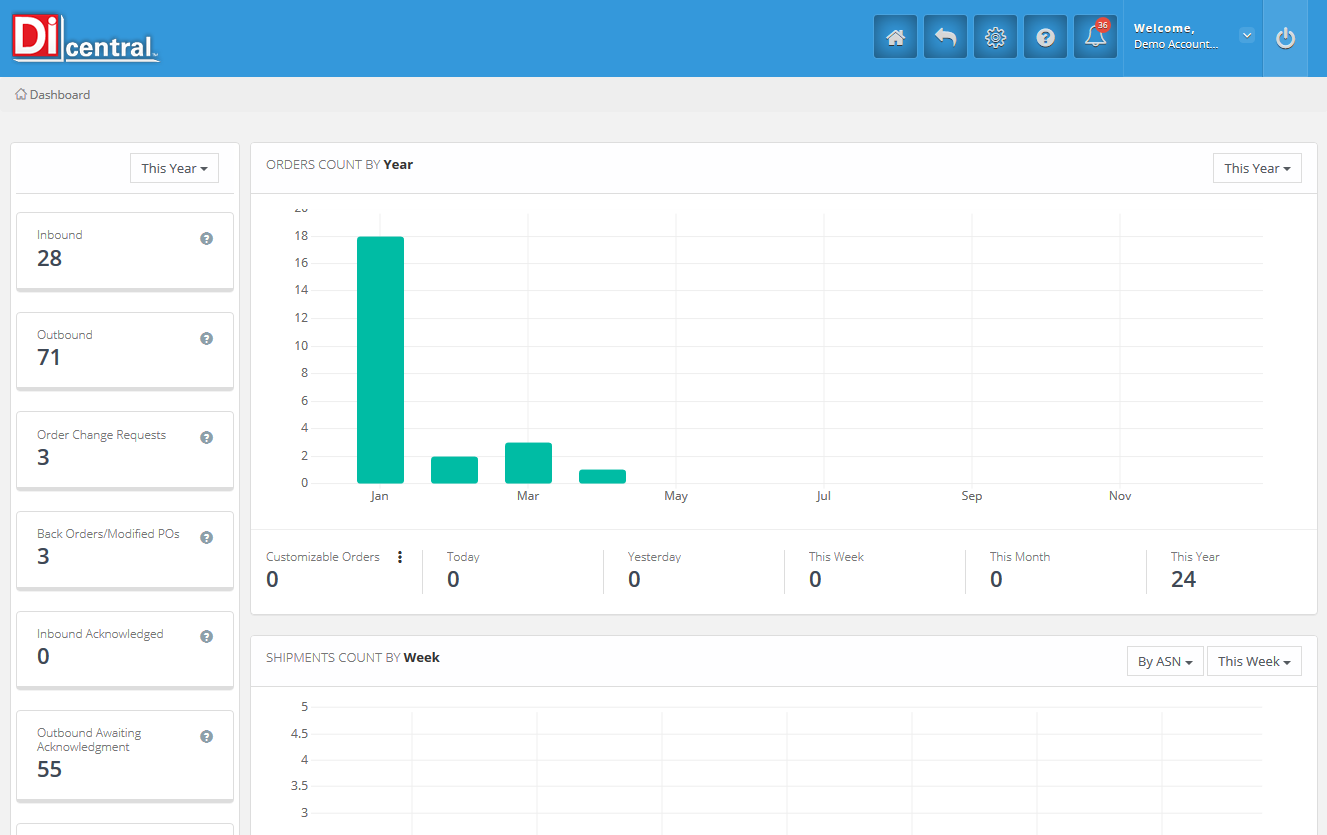 Order management dashboard helps users stay updated on fulfillment