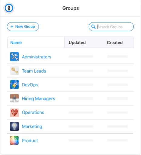 Mobile Groups Dashboard
