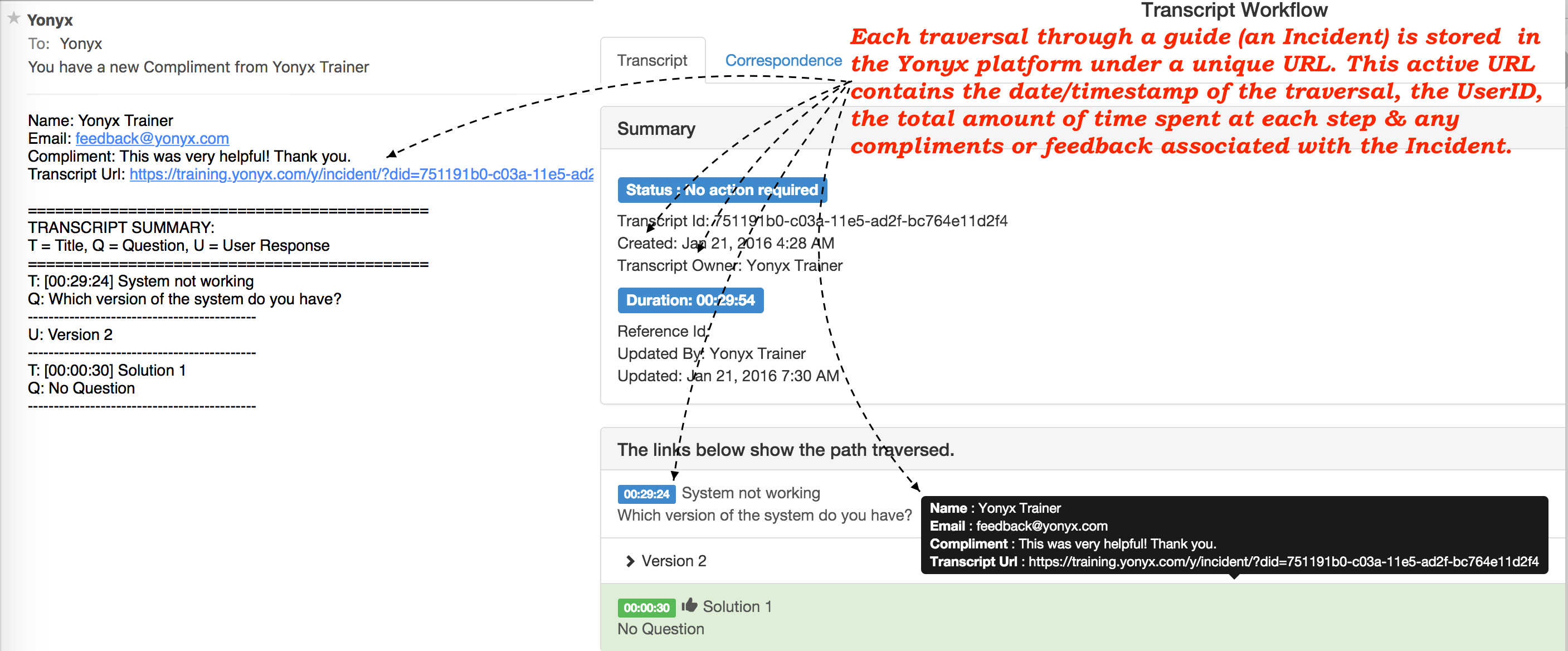 Yonyx OneClick Transcript captures the path traversed by a User through the guide.