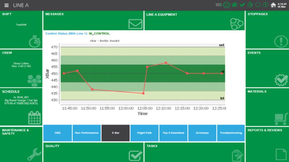 Aptean Factory MES Software - Control status