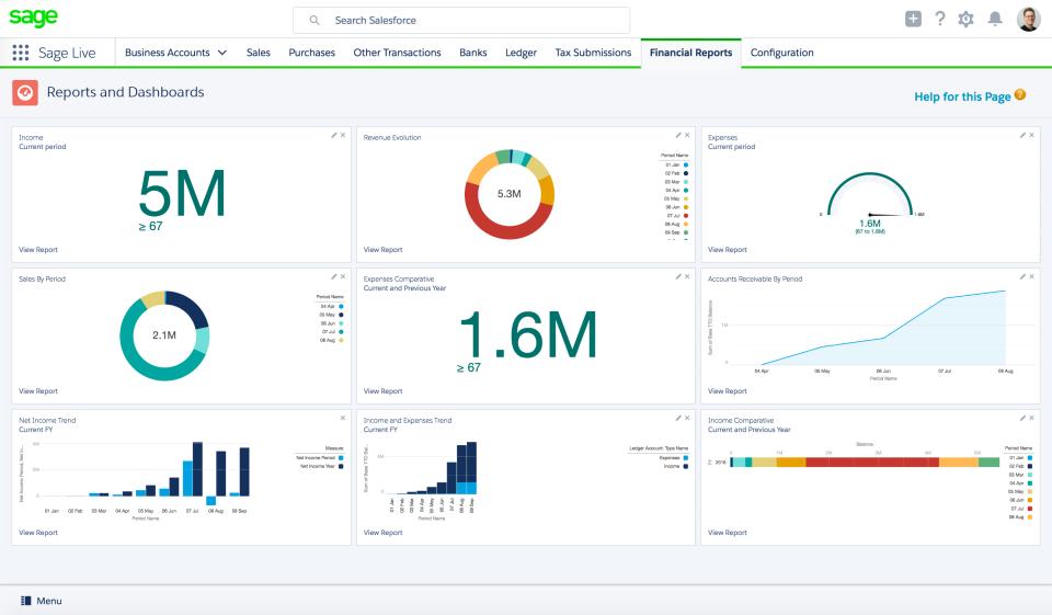 Sage Business Cloud screenshot: Desktop Dashboard