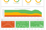 ChurnZero screenshot: Show customers and overall performance by CSM, manager or customer segment