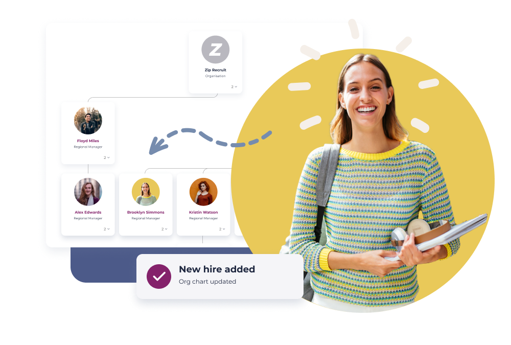 Worknice Software - Spark culture and connections with searchable org structures - our dynamic org chart automatically compiles as new hires are added, or existing hires are promoted