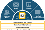 Captura de pantalla de Zimbra Collaboration Suite: