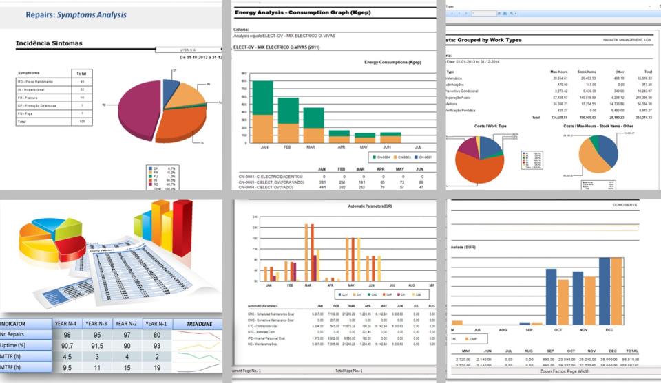ManWinWin equipment & maintenance analysis