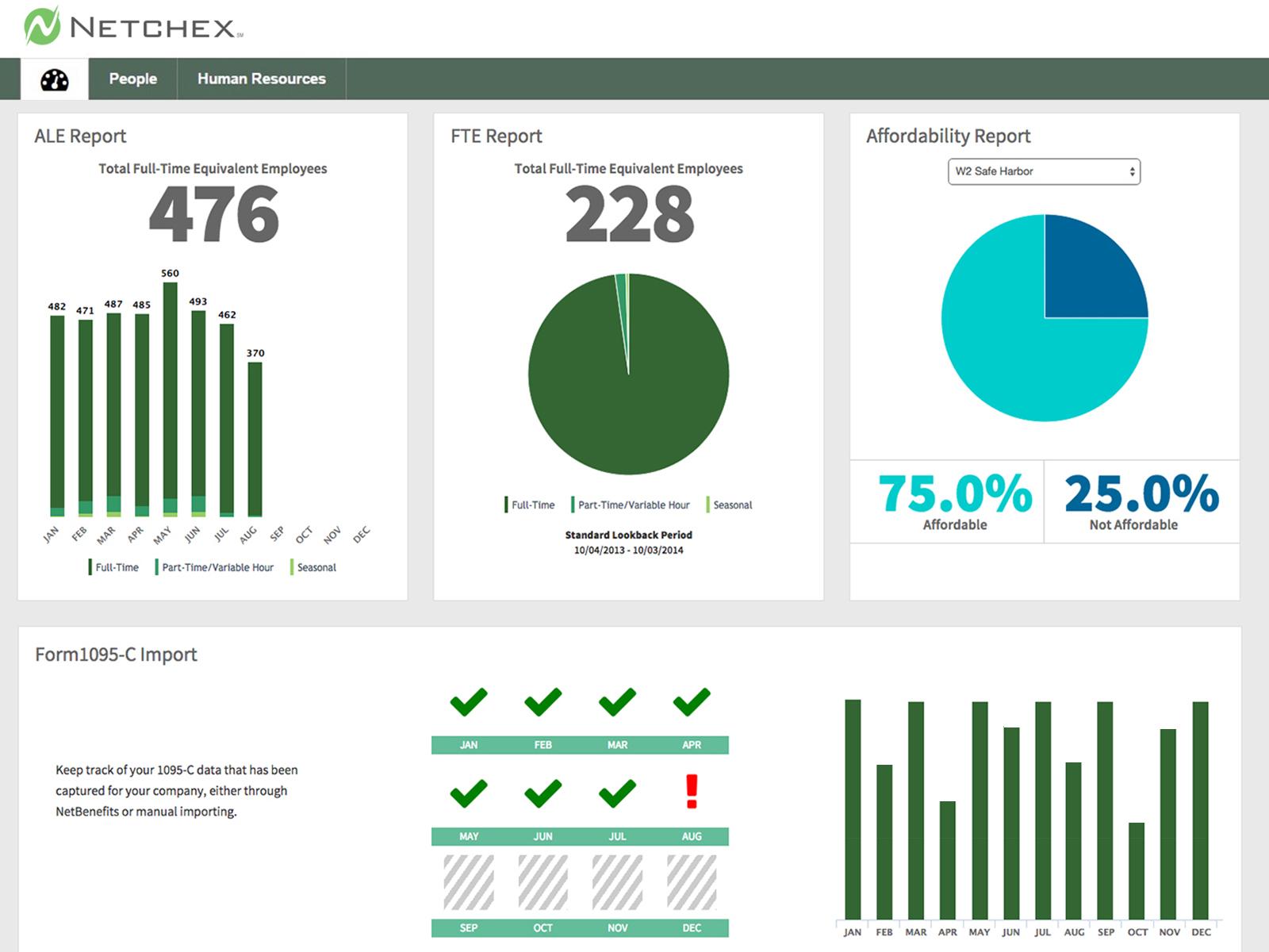 Netchex ACA dashboard