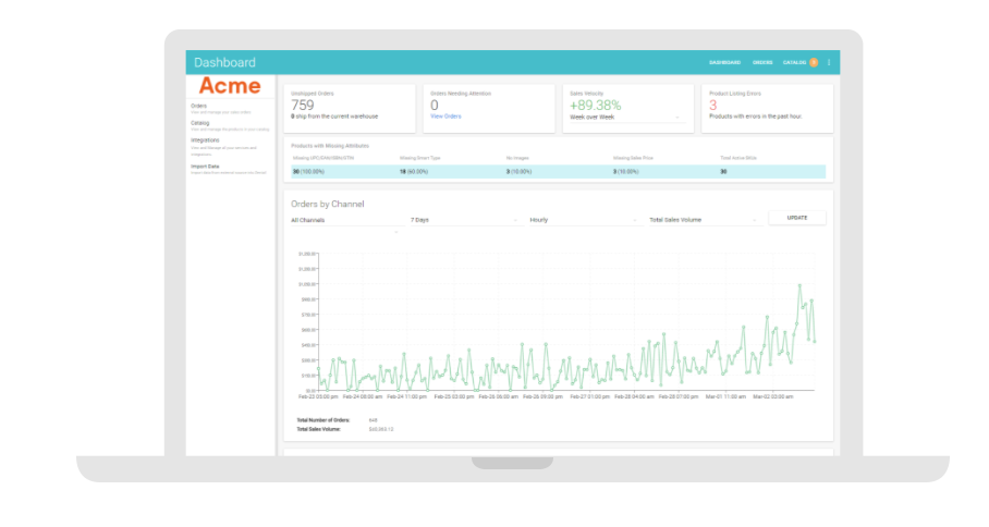 Gain actionable insight into business performance from the Zentail dashboard