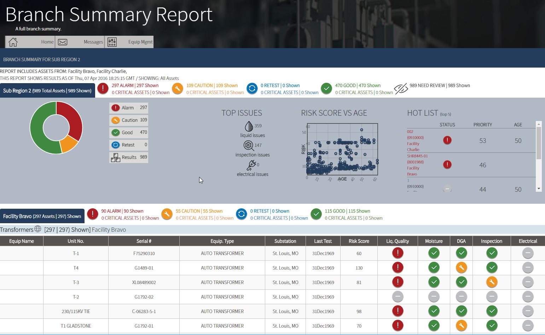 SiteLine Software - Branch summary report