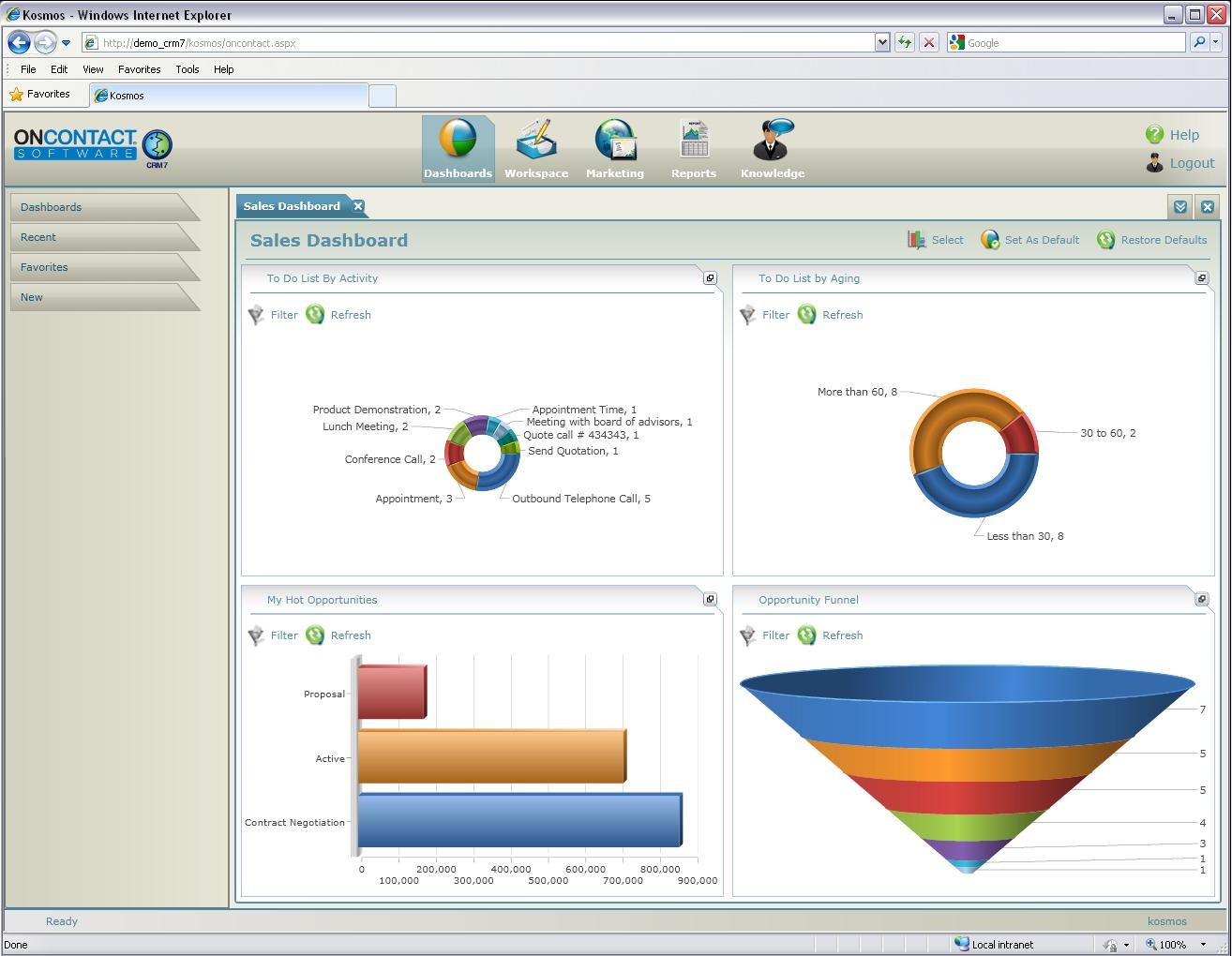 OnContact CRM 7 Software - Customizable dashboards