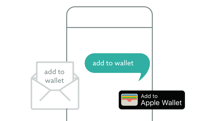 In-app monetization allows apps to sell products through the largest digital markets worldwide