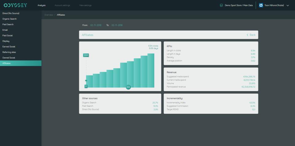 Odyssey Attribution affiliate tracking