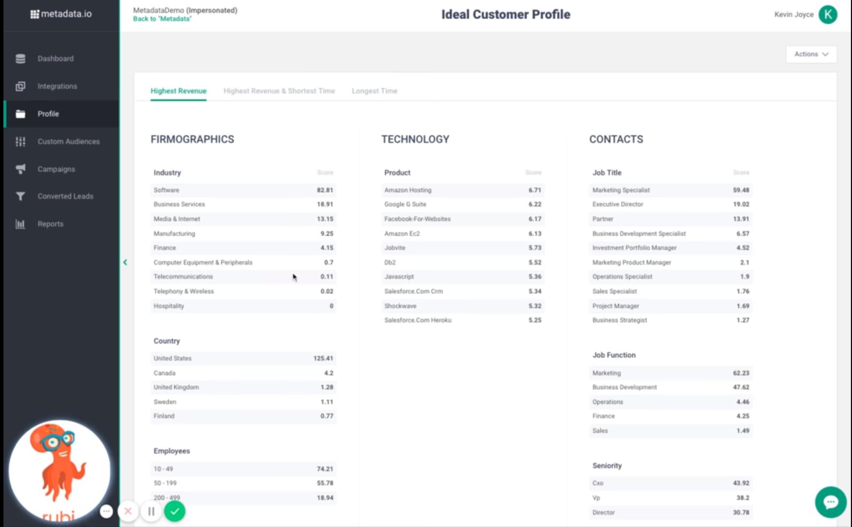 Metadata customer profile