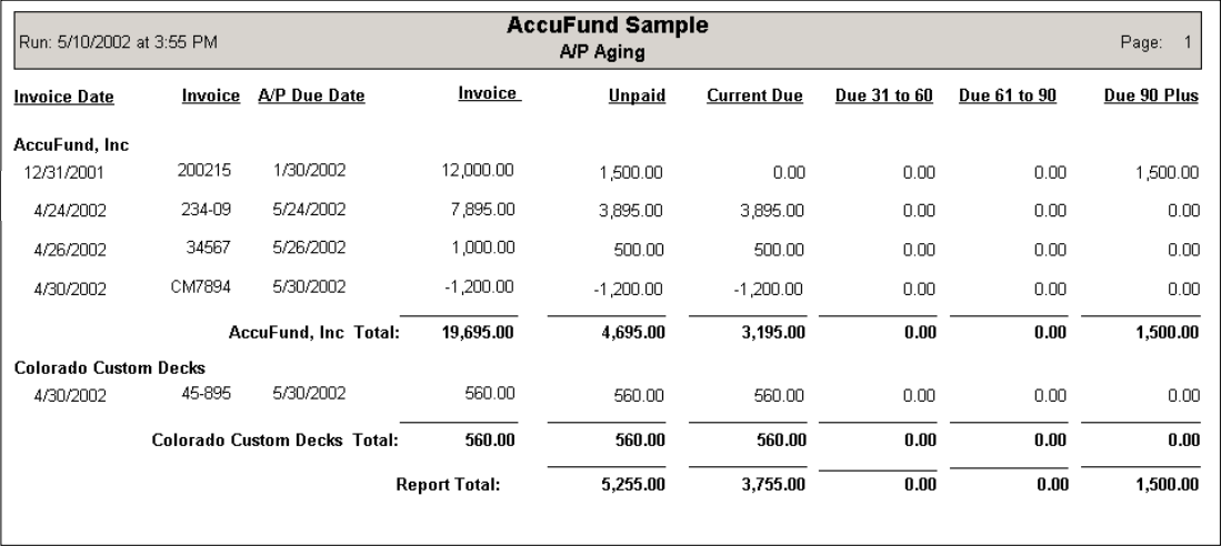 Users can generate custom invoices using the form designer in AccuFund for Nonprofits