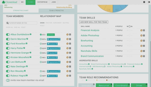 Team skills can be tracked