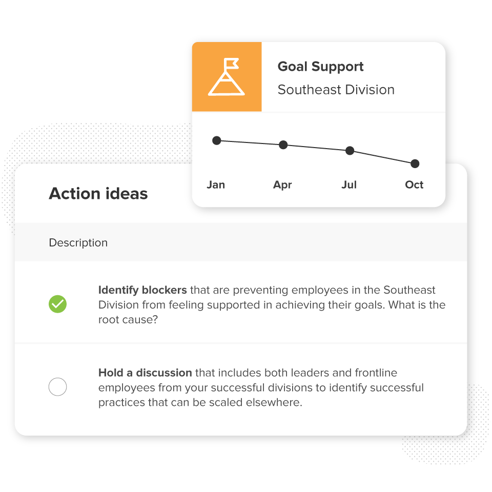 Emplify action planning for managers