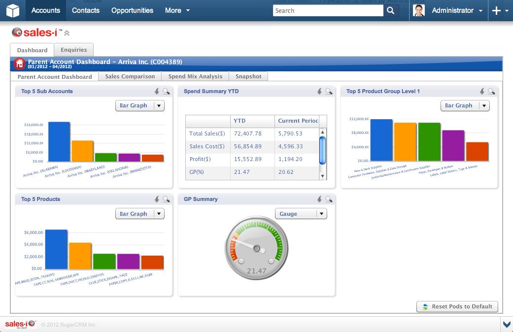 sales-i Software - sales-i dashboard