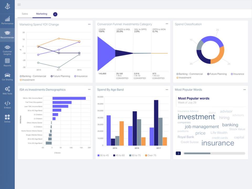 OpenText Magellan Software - Dashboard