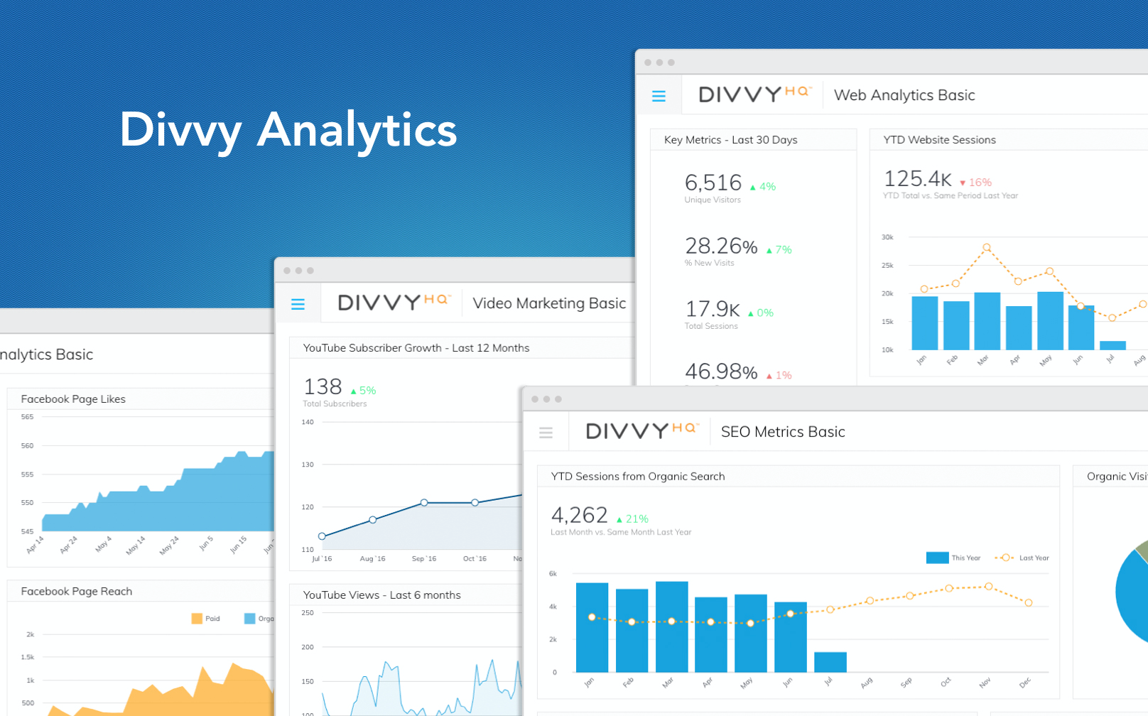 With more than 150 analytics integrations, Divvy's content analytics module provides performance dashboards to help producers see how their content is moving the needle (or not).