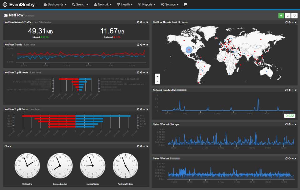 EventSentry NetFlow dashboard