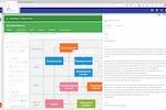 FullyInControl screenshot: Processen module met een strategiekaart als voorbeeld.
