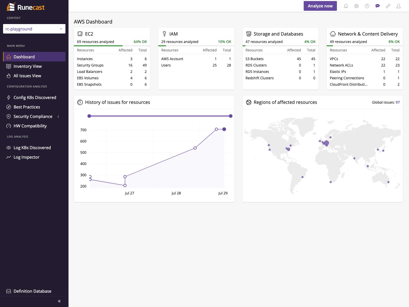 Runecast Analyzer AWS Dashboard