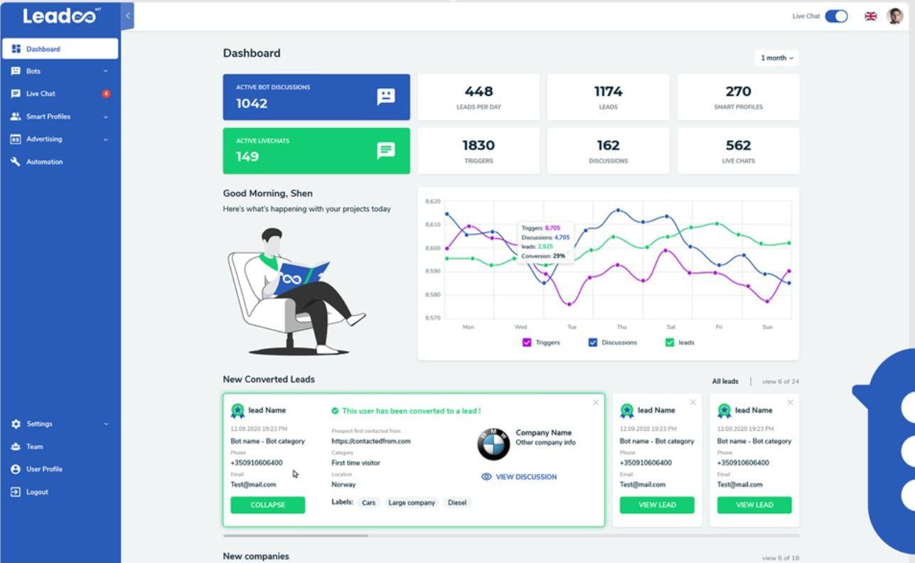 Leadoo Software - Leadoo dashboard