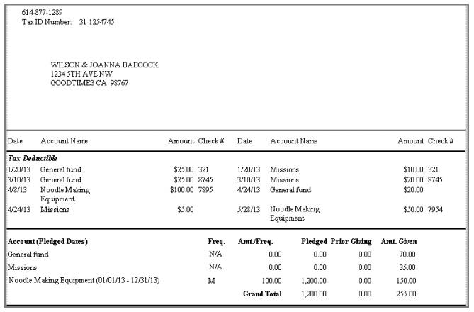 Sample donation report