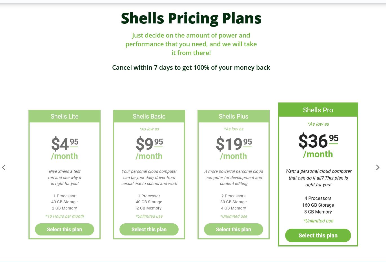 Shells Software - 2