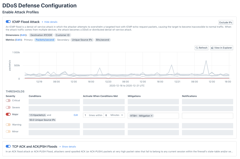 DDoS Detection & Mitigation from Kentik