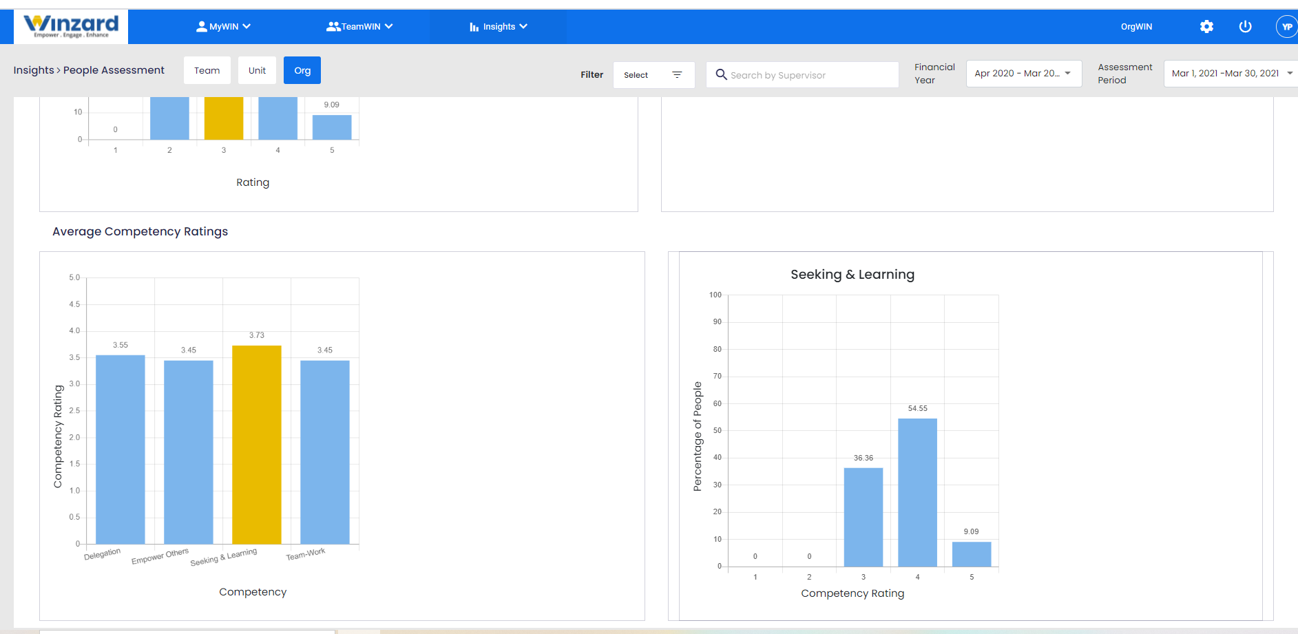 Winzard Software - Competency Assessment