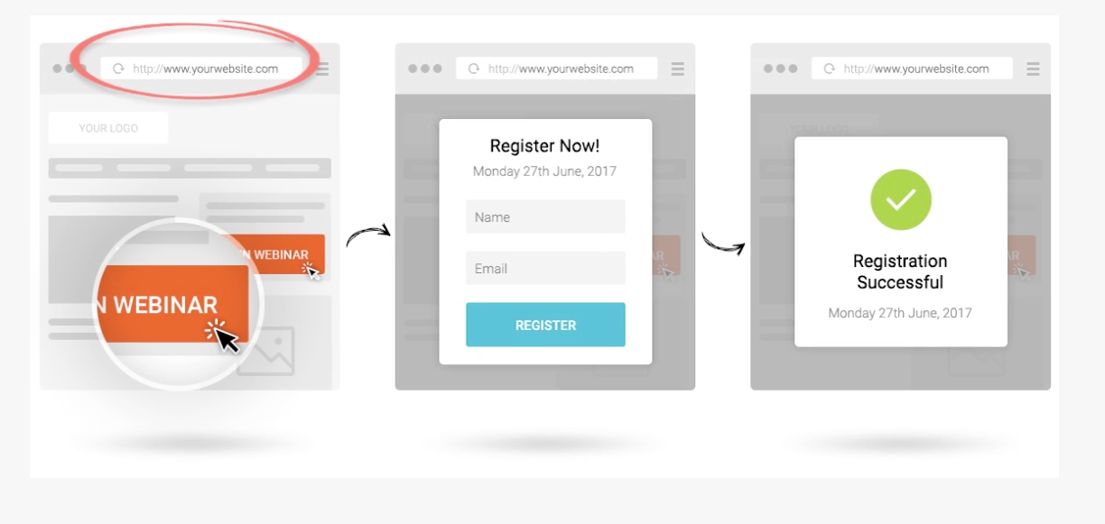 WebinarJam facilitates remote registration embedding by providing users with a registration 'embed' HTML code