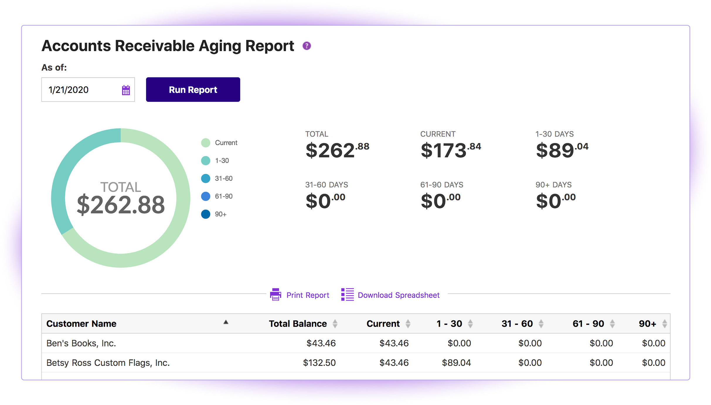 Patriot Accounting Software - Accounts Payable Aging Report