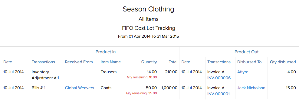 Zoho Books Software - Zoho Books Cost tracking