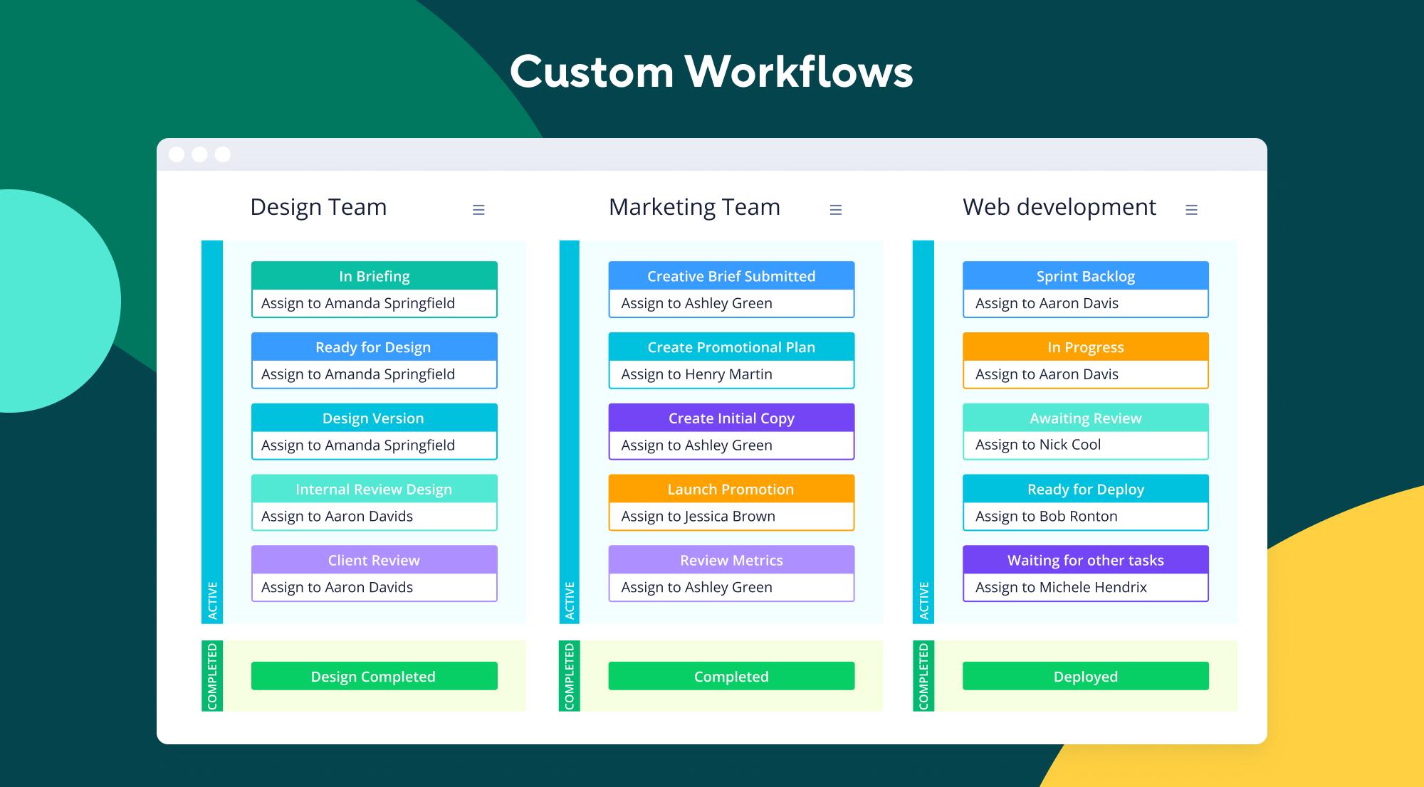 Wrike Software - Custom Workflows