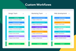 Wrike screenshot: Custom Workflows