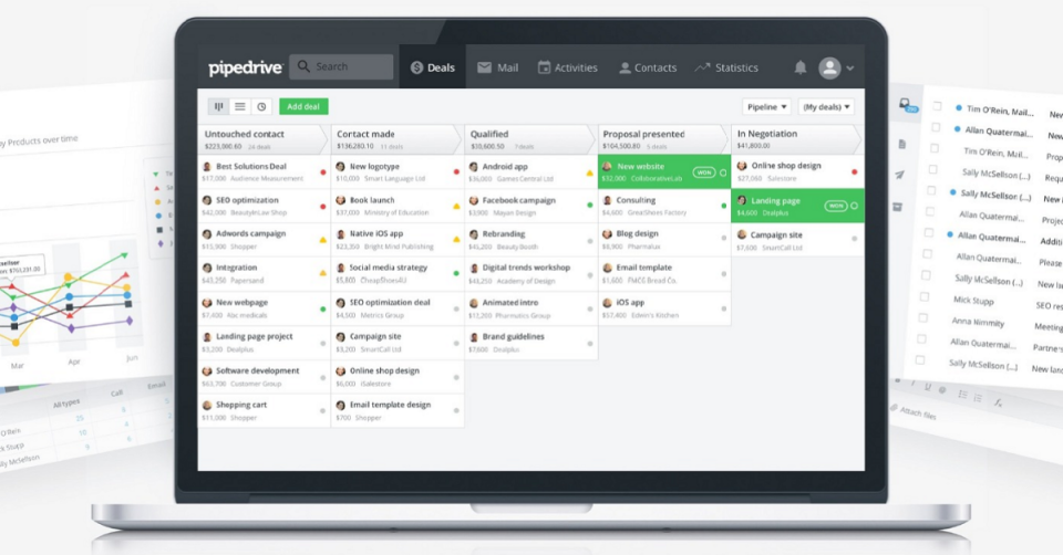 Pipedrive Software - 1