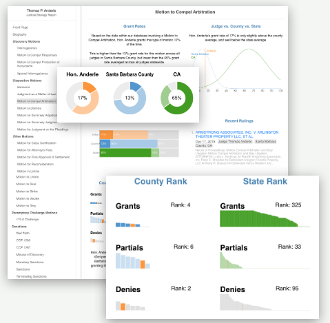 Trellis.law Software - See How Your Judge Thinks