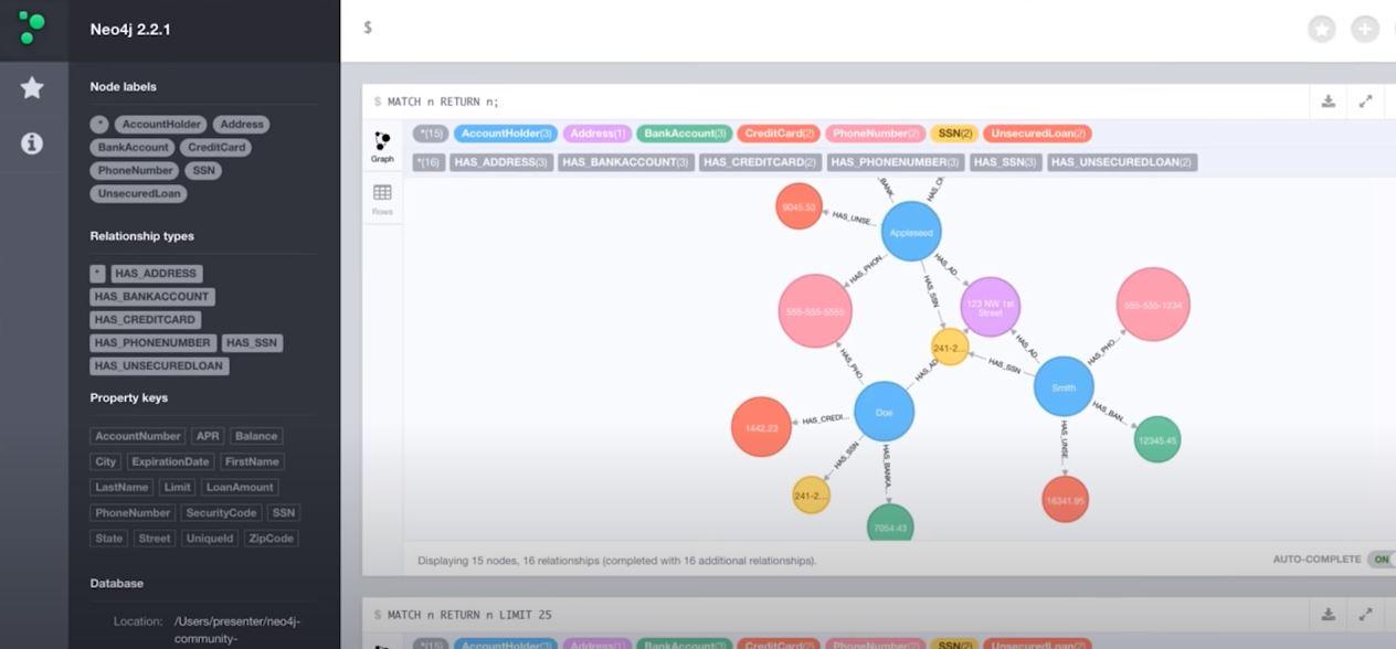 Neo4j Graph Database node labels