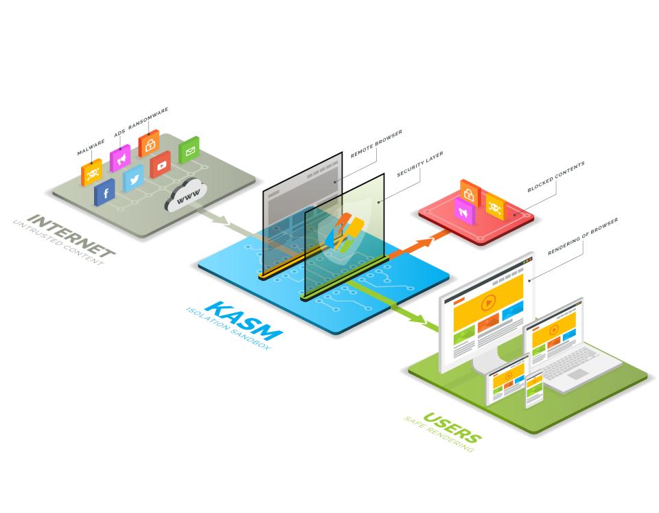 Kasm Workspaces Software - 5