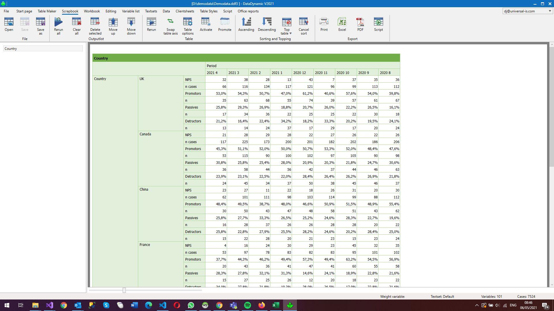 Easy NPS tables in DataDynamic