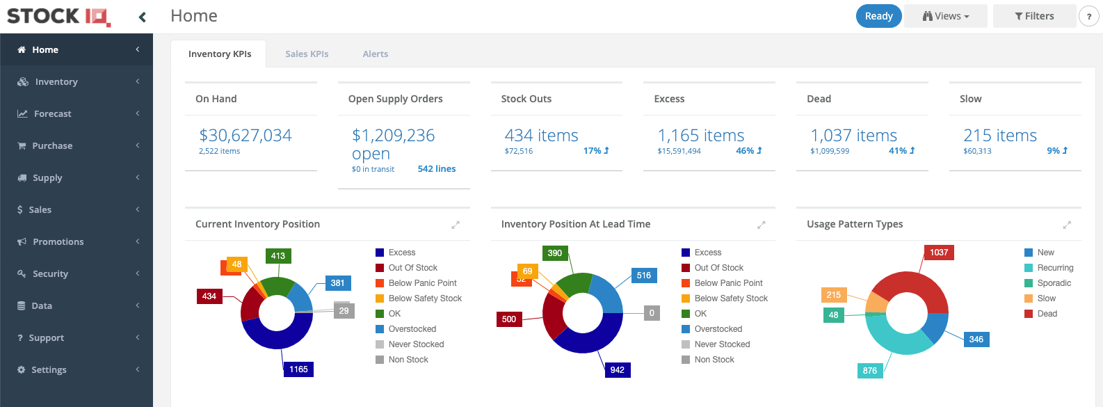 StockIQ Inventory KPIs