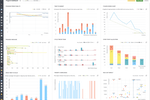 Targetprocess screenshot: Program Dashboard