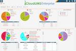 Captura de pantalla de BioTracer: CloudLIMS: Data visualization dashboard