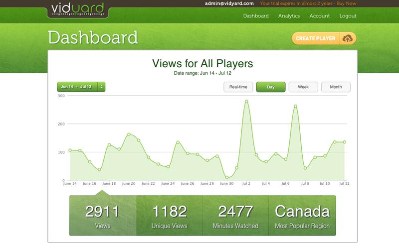 Vidyard Analytics Dashboard