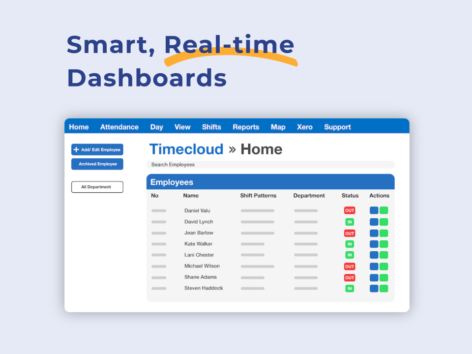 TimeCloud Time and Attendance Software - 2