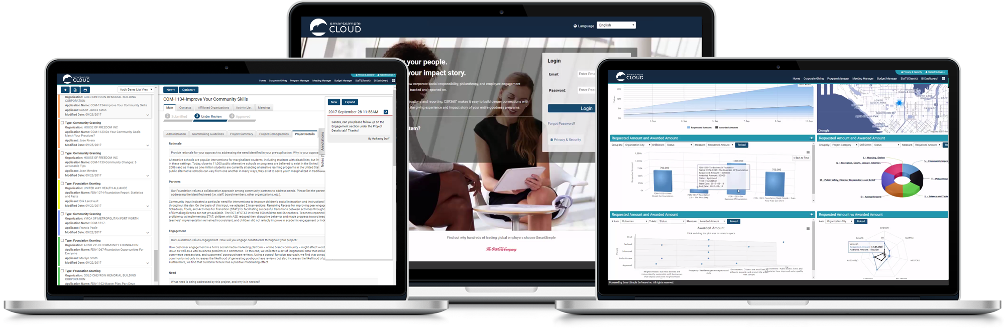 SmartSimple CLOUD for Grants Management Software - CSR & corporate giving for companies